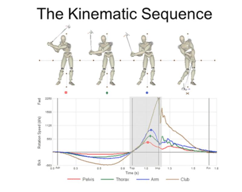 kinematic2